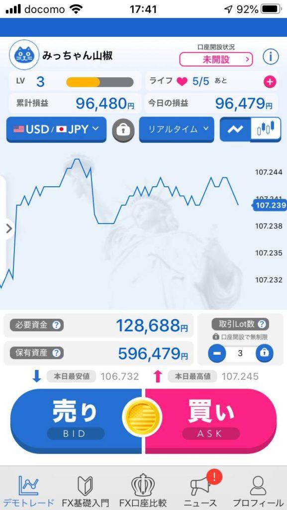 FXナビのドル円ラインチャート