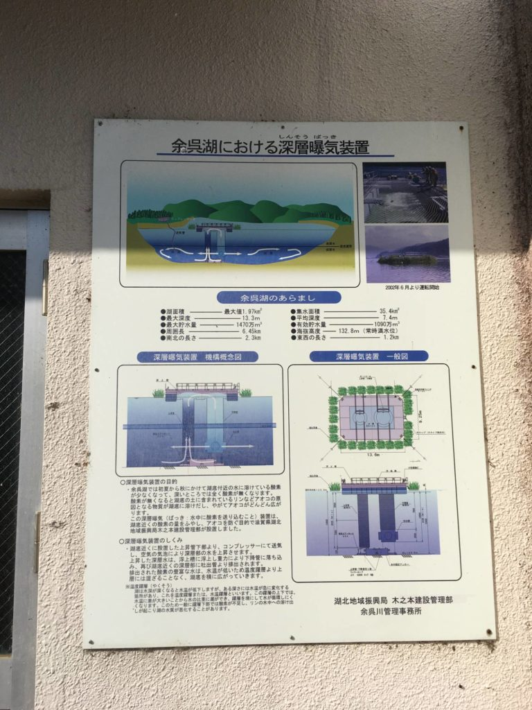 余呉湖の深層曝気装置説明