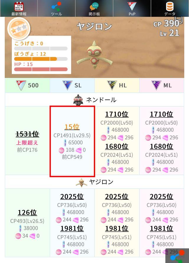 ポケモンGO ヤジロンの個体値を個体値チェッカーに入力後の結果